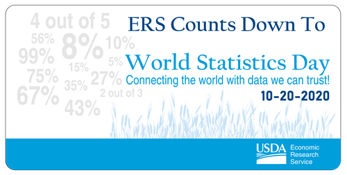 ERS Counts Down to World Statistics Day. Connecting the world with data we can trust! 10-20-2020