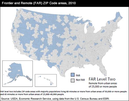 USDA ERS Documentation