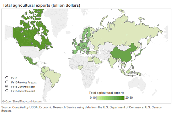 thumbnail total u s agricultural exports and imports