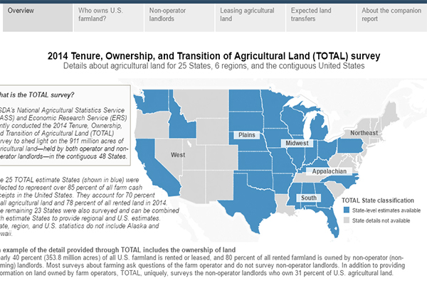 thumbnail 2014 Tenure, Ownership, and Transition of Agricultural Land (TOTAL) survey