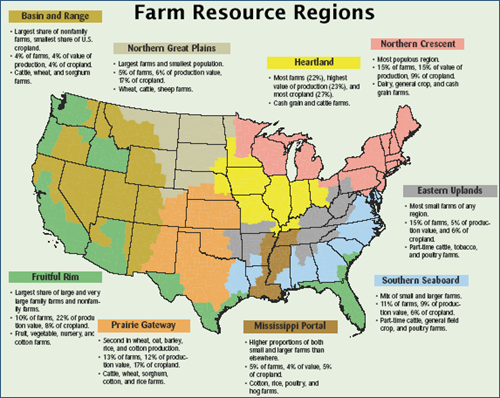 A map of U.S. Farm Resource Regions