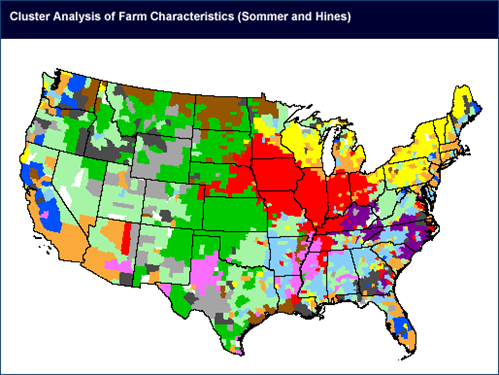Cluster analysis of farm characteristics