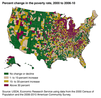 Increases in the U.S. poverty rate were highest in the manufacturing areas of the Midwest and South