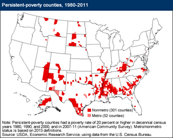 Persistent-poverty counties are mostly nonmetro, generally Southern