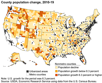 Nonmetro population change varies across the United States