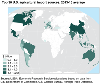 Canada and Mexico are the two largest suppliers of U.S. agricultural imports