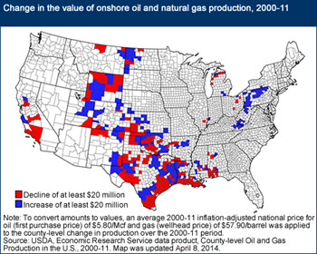 Rural counties drive the 2000-11 growth in U.S. onshore production of oil and natural gas