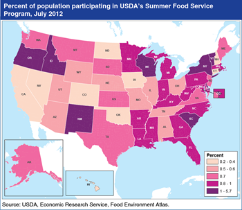 Close to 6 percent of District of Columbia residents participated in USDA's Summer Food Service Program in 2012
