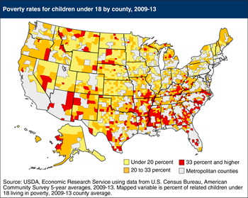 One in five rural counties had child poverty rates over 33 percent