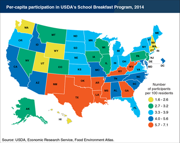 Southern and southwestern States have higher per capita participation in School Breakfast Program