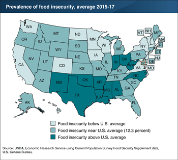Prevalence of food insecurity varies across the country