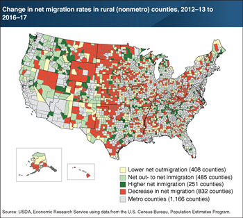 Improving rural net migration rates were most common in recreation and retirement destinations