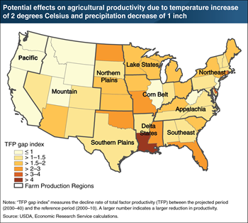 Potential effects of climate change on agricultural productivity likely to vary by region