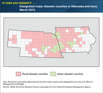 ICYMI... Historic Midwest flooding in Spring 2019 severely impacted rural counties in Iowa and Nebraska
