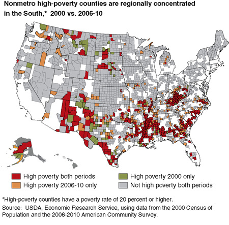 Nonmetro high-poverty counties are regionally concentrated in the South, 2000 vs. 2006-10
