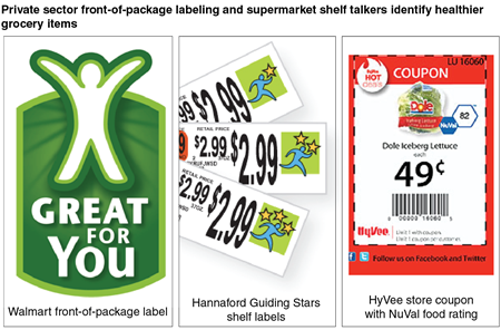 Private sector front-of-package labeling and supermarket shelf talkers identify healthier grocery items