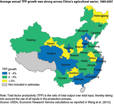 Average annual TFP growth was strong across China's agricultural sector, 1985-2007