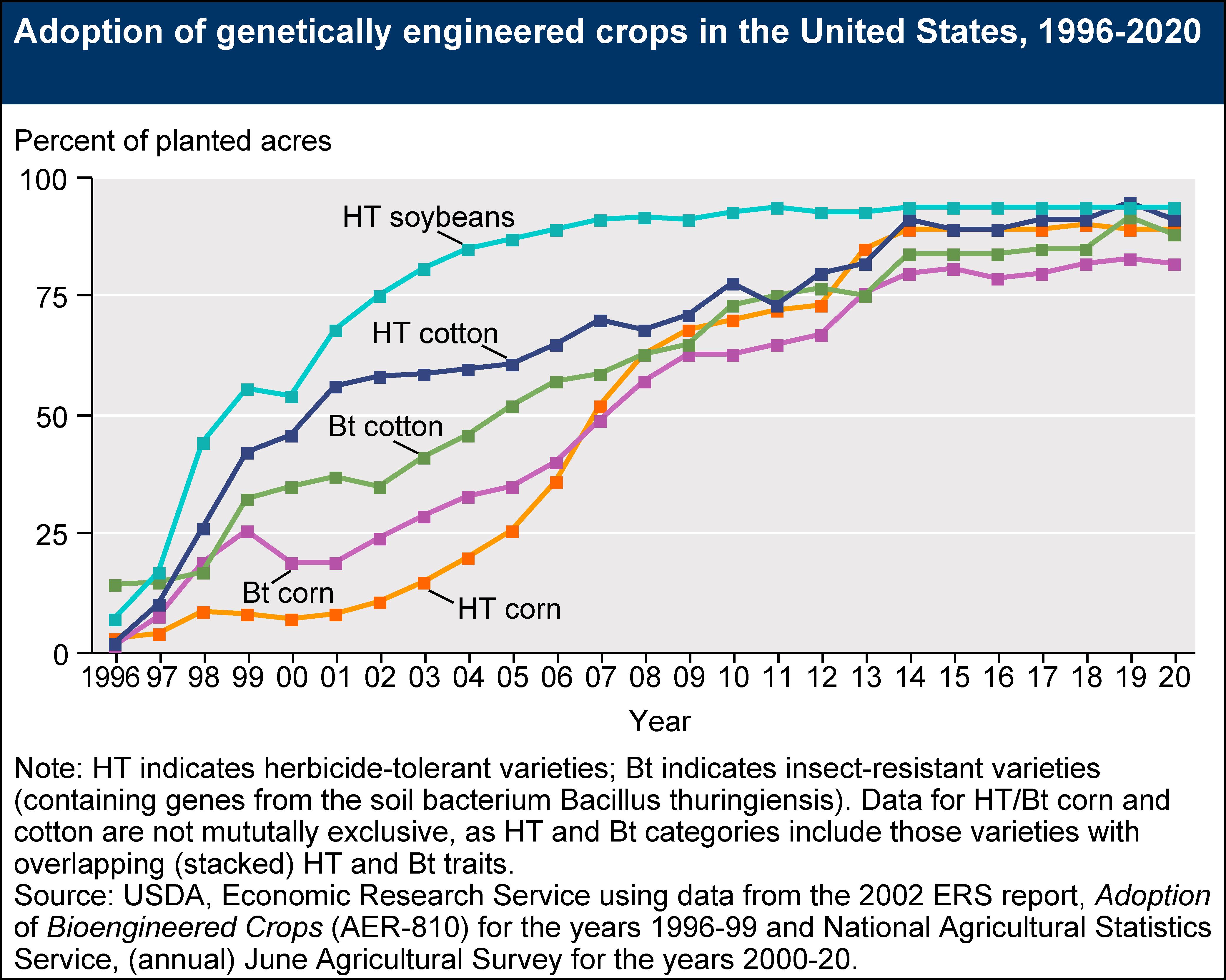 Diagram Of Cotton Corn - DATA Wiring Diagrams •