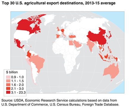East Asia and North America remain top regions for U.S. agricultural exports