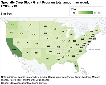 Specialty Crop Block Grant Program total amount awarded, FY08-FY13