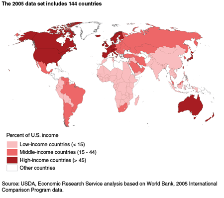 The 2005 data set includes 144 countries