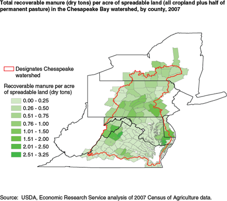 Total recoverable manure (dry tons) per acre of spreadable land (all cropland plus half of permanent pasture) in the Chesapeake Bay watershed, by county, 2007