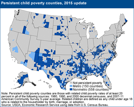 Persistent child poverty counties, 2015 update