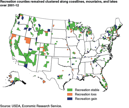 Recreation counties remained clustered along coastlines, mountains, and lakes over 2001-12