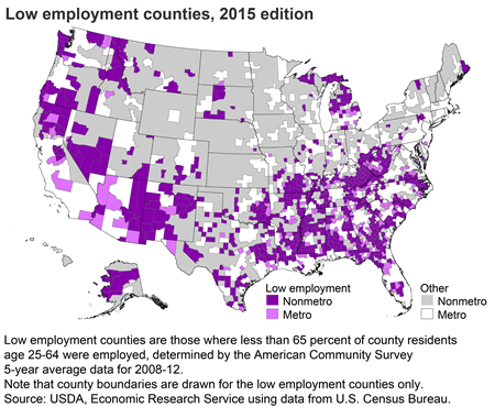 low employment counties, 2015 edition