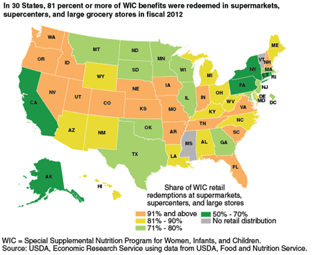 In 30 States, 81 percent or more of WIC benefits were redeemed in supermarkets, supercenters, and large grocery stores in fiscal 2012