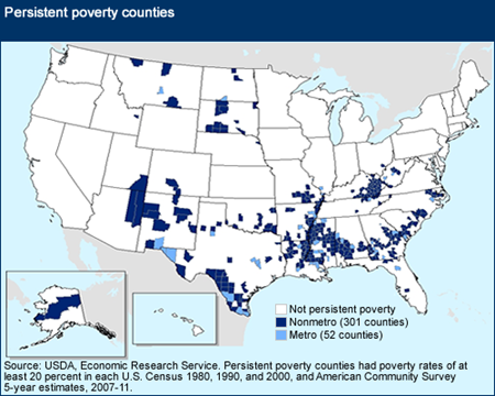 Persistent-poverty counties