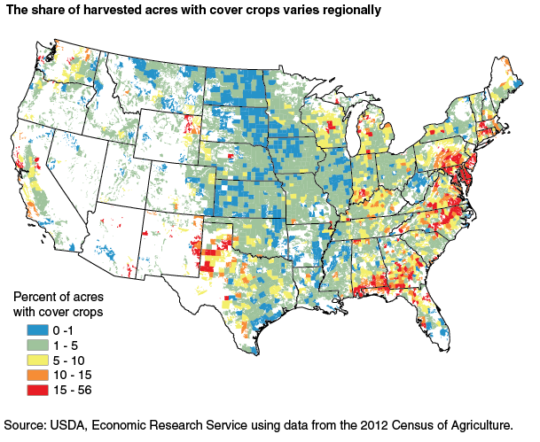 USDA ERS An Economic Perspective on Soil Health