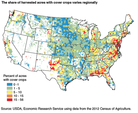 The share of harvested acres with cover crops varies regionally