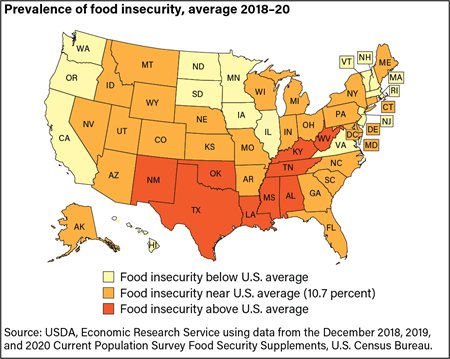 Prevalence of food insecurity, average 2016-18
