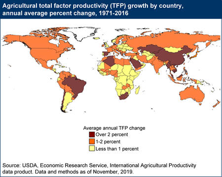 Agricultural total factor productivity (TFP) growth by country, annual average percent change, 1971-2016