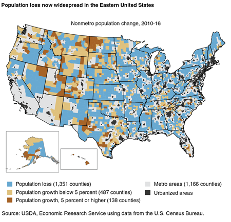 USDA ERS Rural Areas Show Overall Population Decline And - Us population growth map
