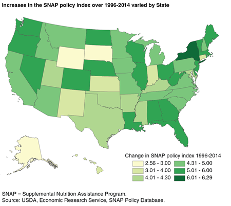 A map of the United States showing the change in each State's SNAP policy index over 1996-2014
