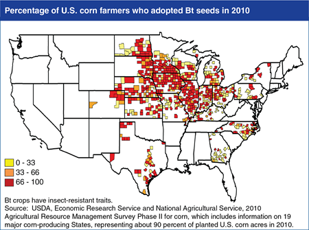 Adoption of insect-resistant GE corn varies by region