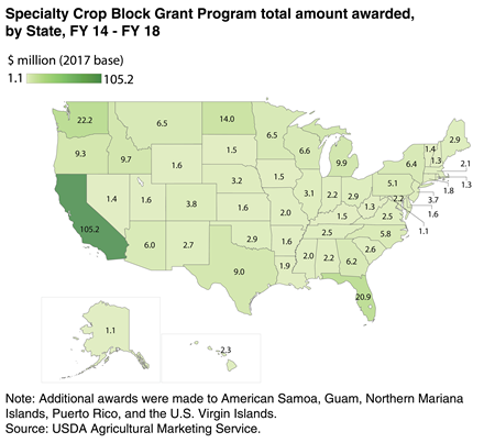Map show Specialty Crop Block Grant Program total amount awarded, by State, FY 14 - FY 18