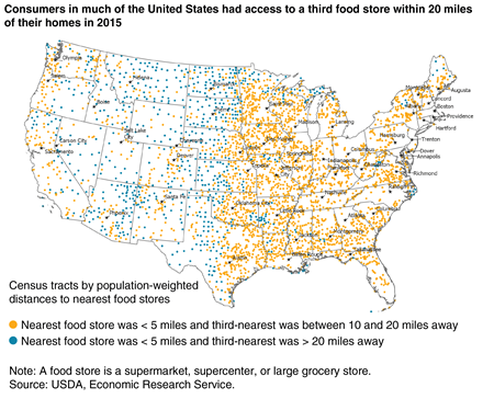 U.S. map showing census tracts where population-weighted center was within 5 miles of nearest food store and between 10 to 20 miles from 3rd-nearest food store and census tracts within 5 miles of neast food store but 20 miles or more from 3rd-nearest