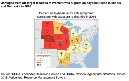 october19 feature wechsler fig03 01 450px.png?v=5323 - The rise of dicamba soybeans in Nebraska