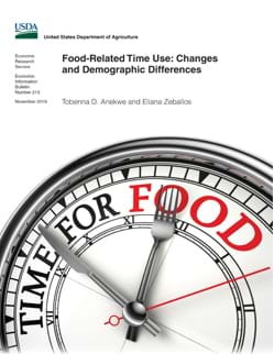 Picture of the cover of the ERS report, Food-Related Time Use: Changes and Demographic Differences. Authors: Tobenna Anekwe and Eliana Zeballos. Economic Information Bulletin Number 213. November 2019.